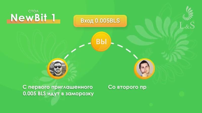 Новая площадка NewBit от LS Club! Заработай свой биткоин!