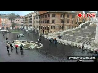 Live Webcam from Rome - Piazza di Spagna