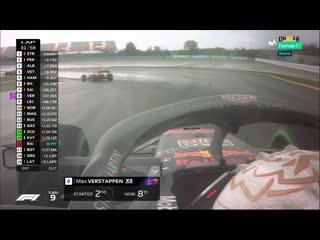 14. Gran Premio de Turquia 2020 -  Carrera