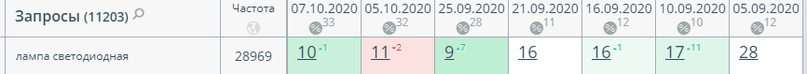 КЕЙС: Падение, флет и рост + 156%, изображение №8