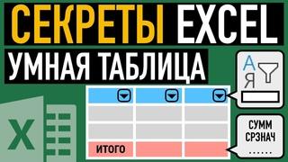 Умная таблица в Excel ➤ Секреты эффективной работы