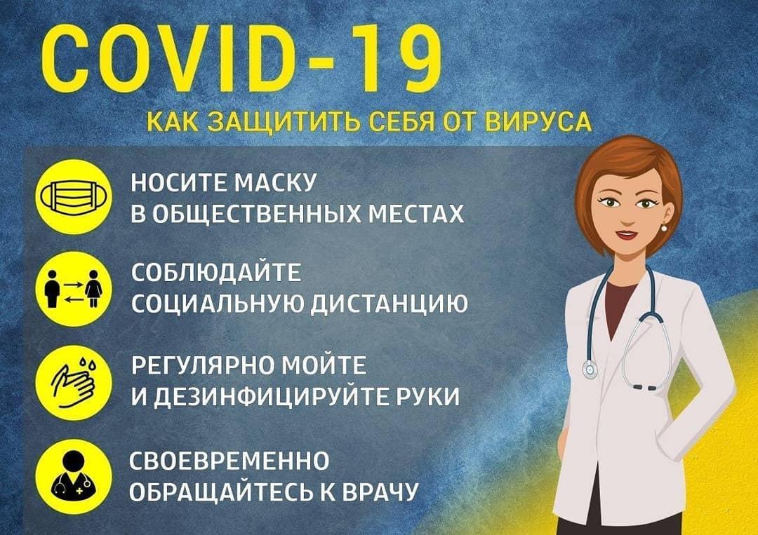 На десять часов утра 23 октября в Саратовской области зарегистрировали 198 лабораторно подтверждённых новых случаев инфицирования коронавирусом