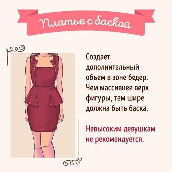 Полезная шпаргалка: как выбрать идеальное платье под свой...