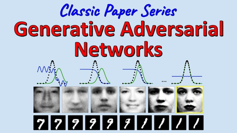 Classic Generative Adversarial Networks Paper Explained