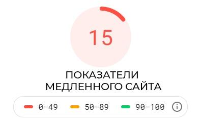 Причины отсутствия конверсии на сайте, изображение №1