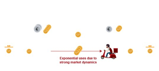bitcointalk evolve mercati