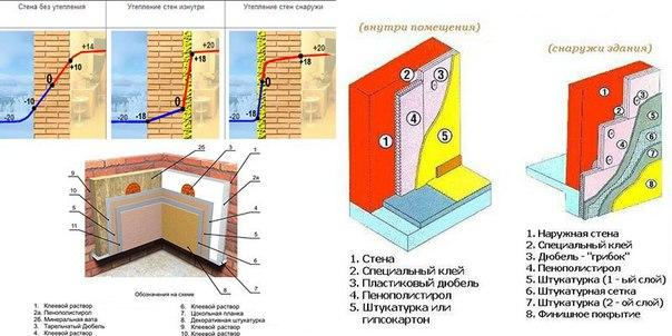 Толщина пеноплекса для утепления, изображение №5