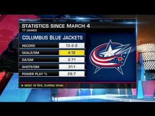 Nhl tonight jackets vs. capitals apr 10, 2018