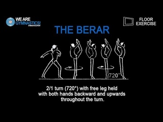 THE BERAR - 2018 UEG YOG Qualification Baku WAG new FX element