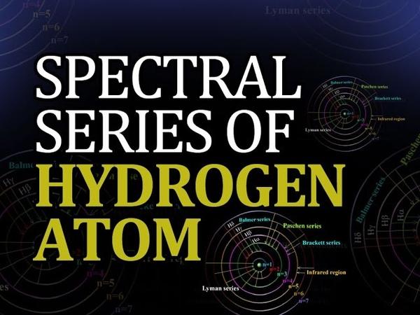 Spectral Series of Hydrogen Atom Lyman Balmer Paschen Brackett Pfund Series