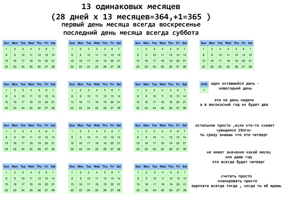 Реддитор предложил новый календарь