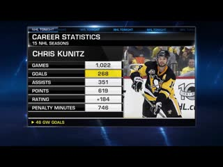 Nhl tonight chris kunitz jul 30, 2019