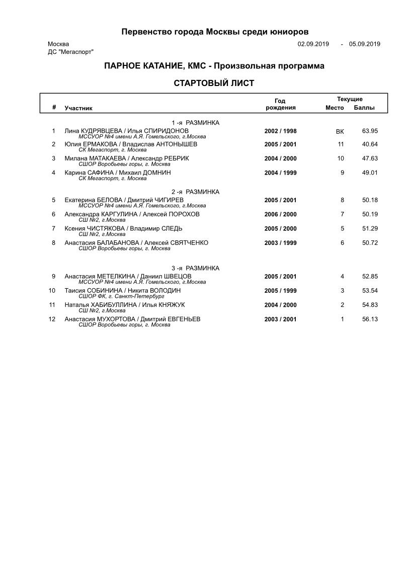 Российские соревнования сезона 2019-2020 (общая)  M6E0W2jjGVk