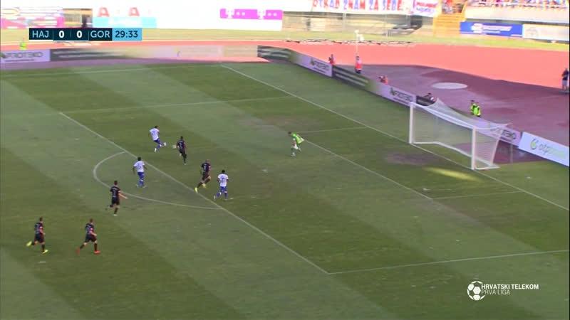 Hajduk - Gorica 3-0, Sazetak (1. HNL 2019/20, 5. kolo), 18.08.2019. Full HD