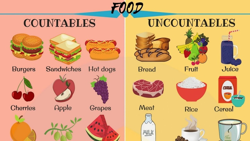 Countable Uncountable FOOD in English | Food and Drinks Vocabulary