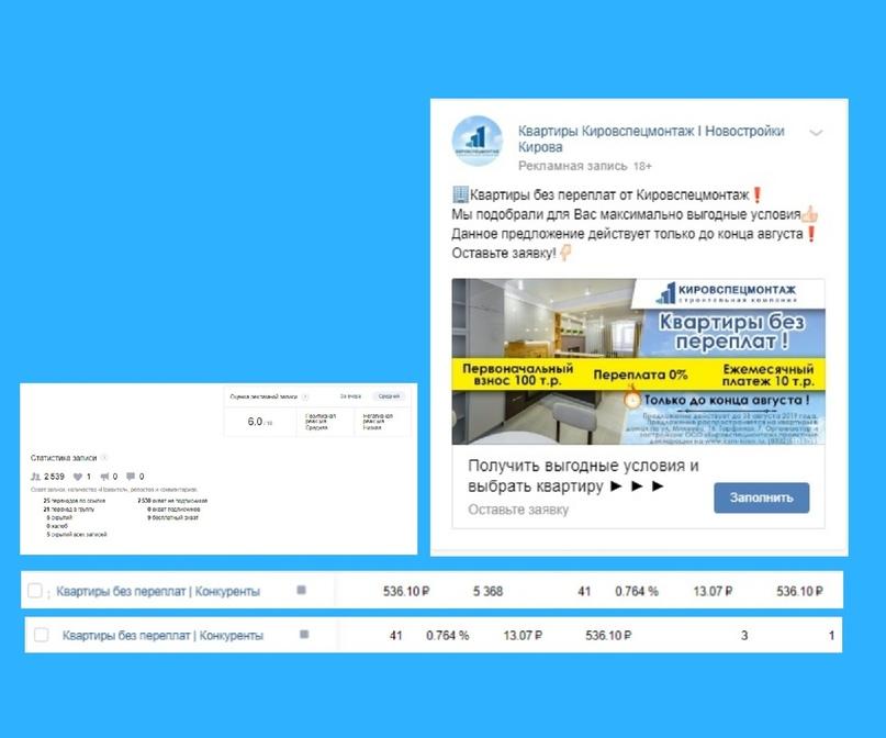 Кейс: 29 заявок по 837 рублей на покупку квартир от застройщика в Кирове за 2 месяца, изображение №6