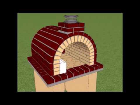 Progetto su come costruire un forno a legna esterno per pizza o pane in mattoni fai da te