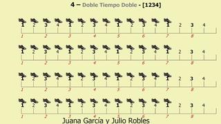 Los Ritmos del Tango - 4 - Doble Tiempo Doble  - 1234
