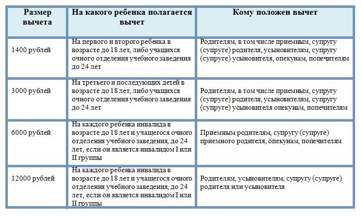 Анализ и оценка результатов коммерческой деятельности торгового предприятия