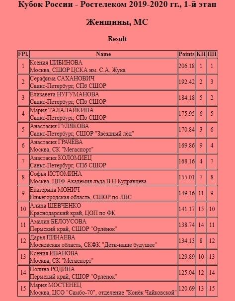 Кубок России (все этапы и финал) 2019-2020 - Страница 2 FfN8sVevhPA