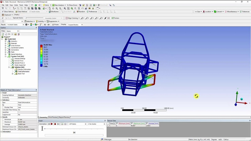ANSYS Mechanical Student Formula SAE Chassis Analysis Part 4 - Boundary Conditions and Solving