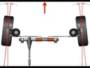 Как выставить схождение колес в гараже развал схождение