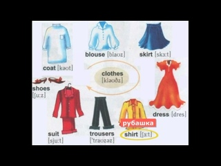 CLOTHES _ ОДЕЖДА, английский язык, 3 класс, по учебнику Карпюк, произношение, написание,транскрипция
