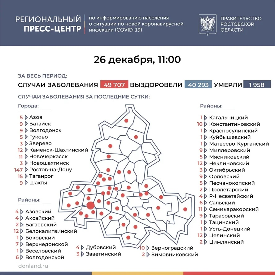 На Дону число инфицированных COVID-19 выросло на 389, в Таганроге 15 новых случаев