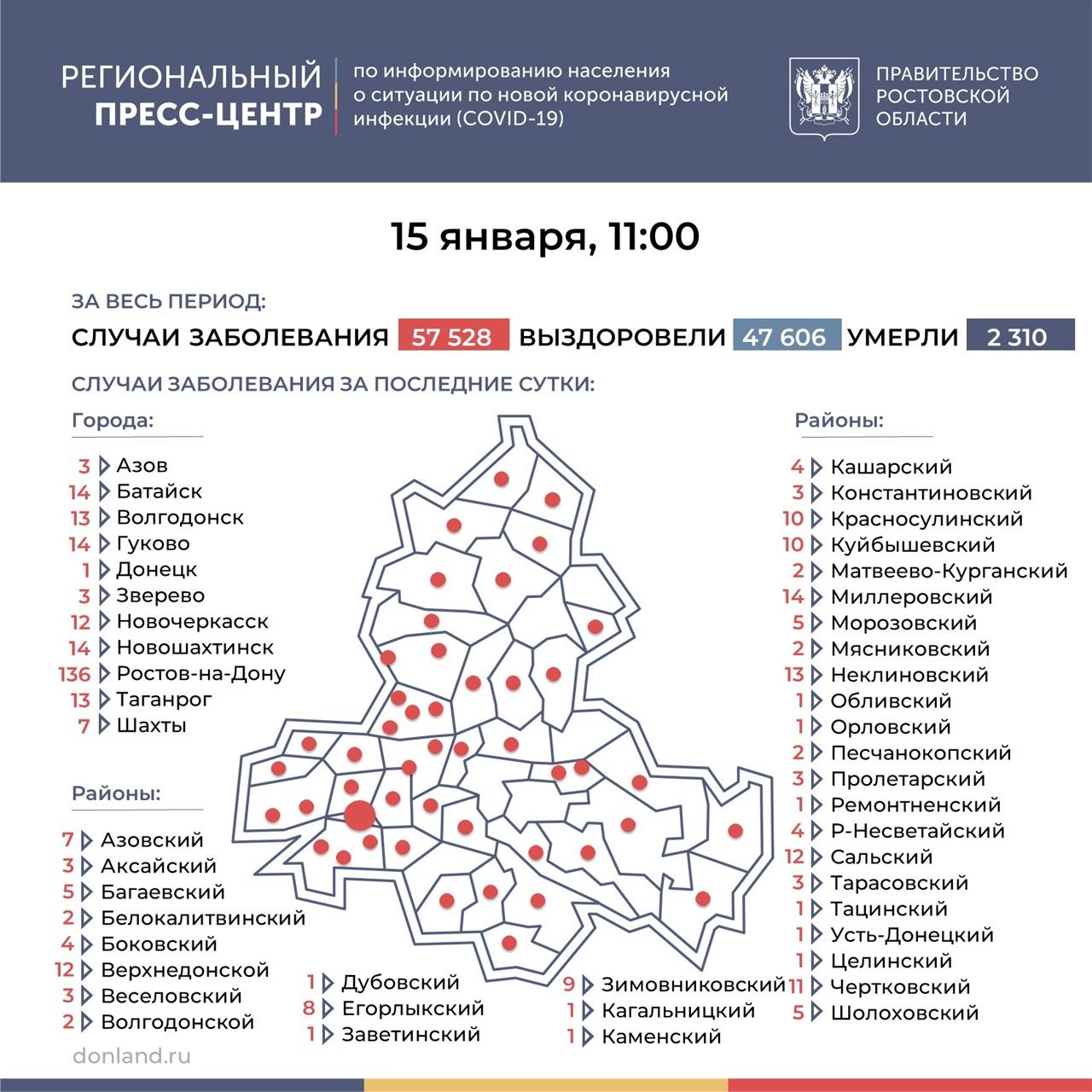 На Дону число инфицированных COVID-19 выросло на 398, в Таганроге 13 новых случаев