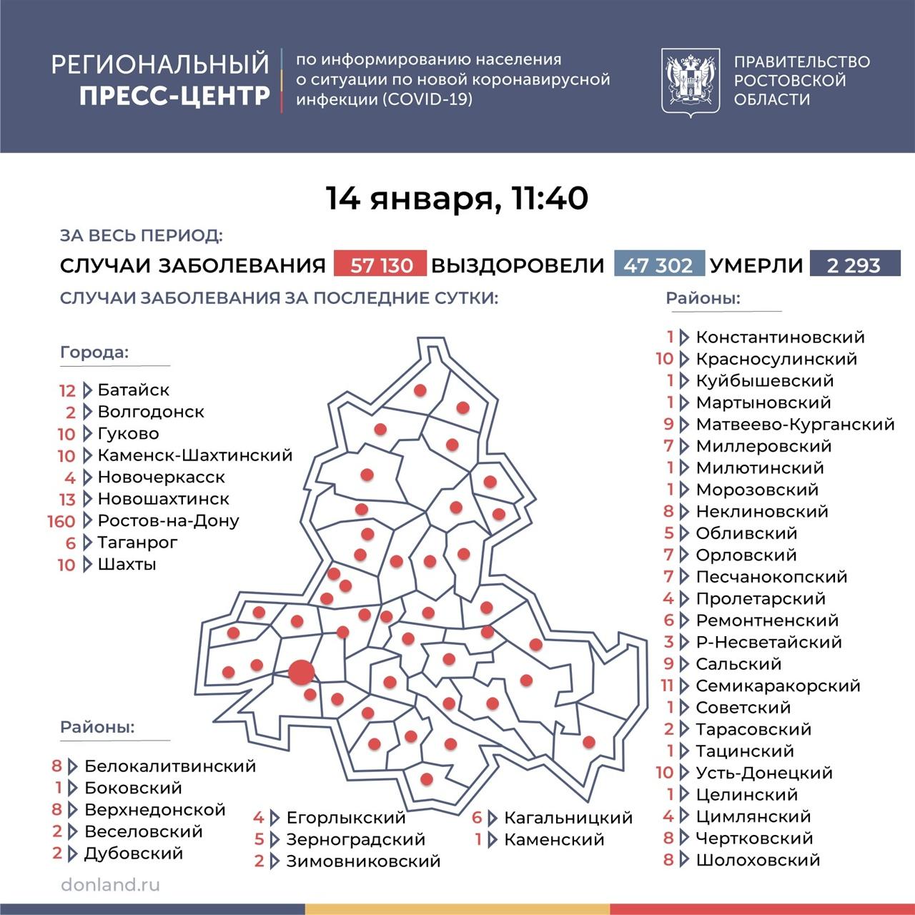 На Дону число инфицированных COVID-19 выросло на 392, в Таганроге 6 новых случаев