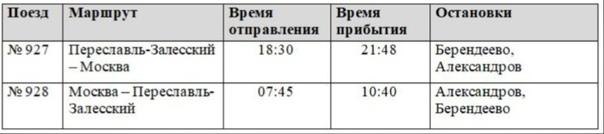 В маршрут поезда «Москва – Переславль-Залесский» добавили остановку