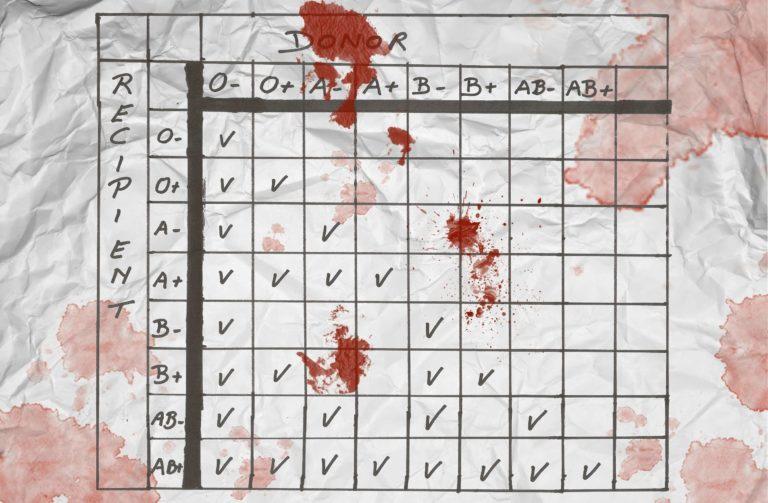 DayZ таблица совместимости крови