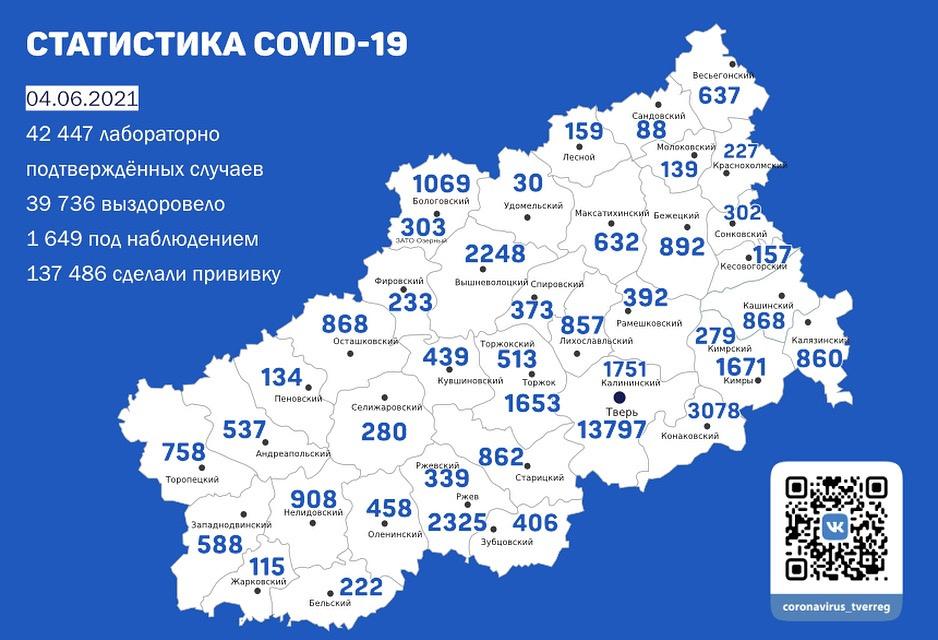 75 новых случаев ковида подтвердили в Тверской области 4 июня
