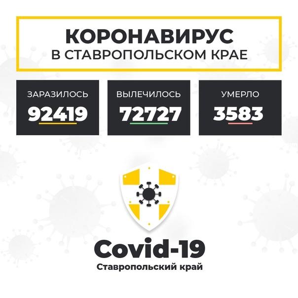 За всё время пандемии коронавирусом переболели больше 72 тысяч жителей Ставрополья. 134 человека пополнили список... [читать продолжение]
