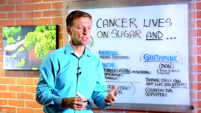 РАК онкология питается САХАРОМ Но не только…