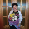 Людмила Харченко