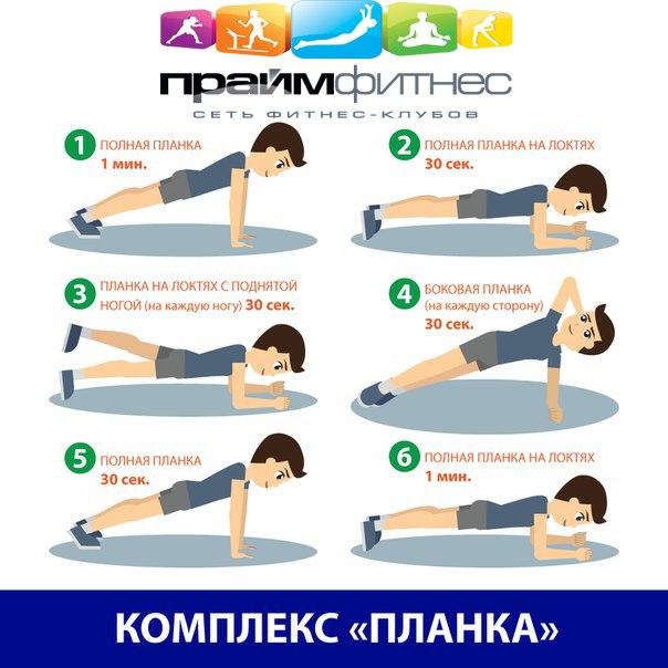 Планка Упражнение Для Быстрого Похудения.